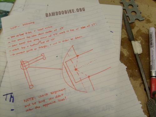 Bamboo Bike Plans